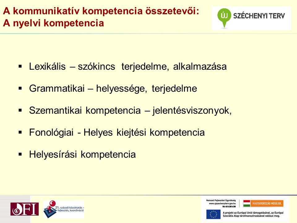 A kommunikatív kompetencia összetevői: A nyelvi kompetencia
