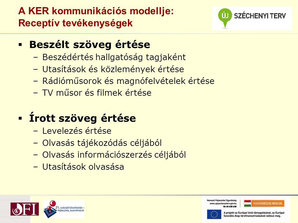 A KER kommunikációs modellje: Receptív tevékenységek