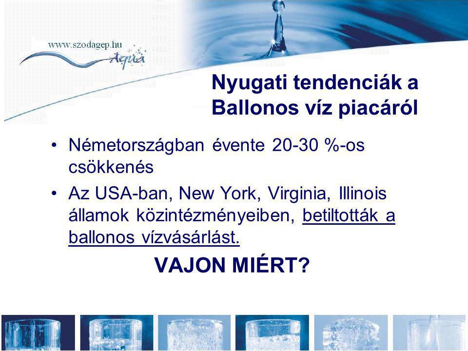 Nyugati tendenciák a Ballonos víz piacáról