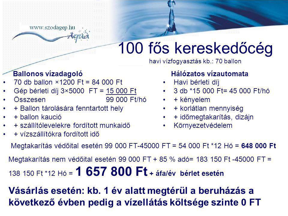 100 fős kereskedőcég havi vízfogyasztás kb.: 70 ballon