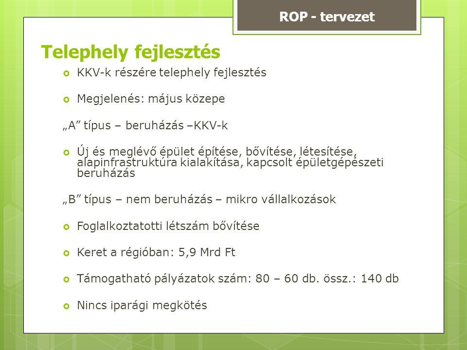 Telephely fejlesztés ROP - tervezet KKV-k részére telephely fejlesztés
