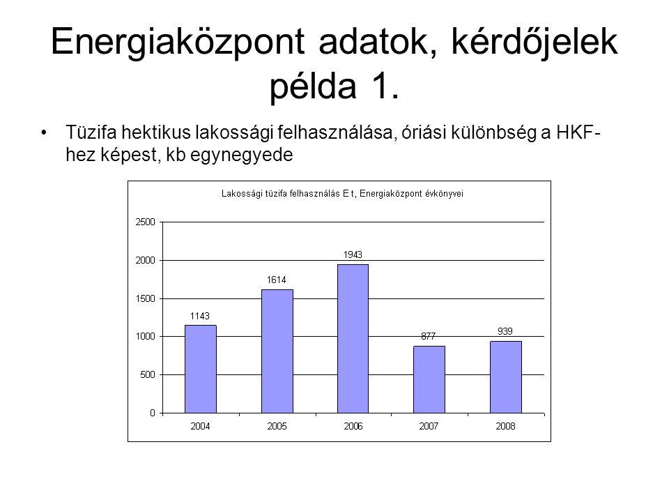 Energiaközpont adatok, kérdőjelek példa 1.