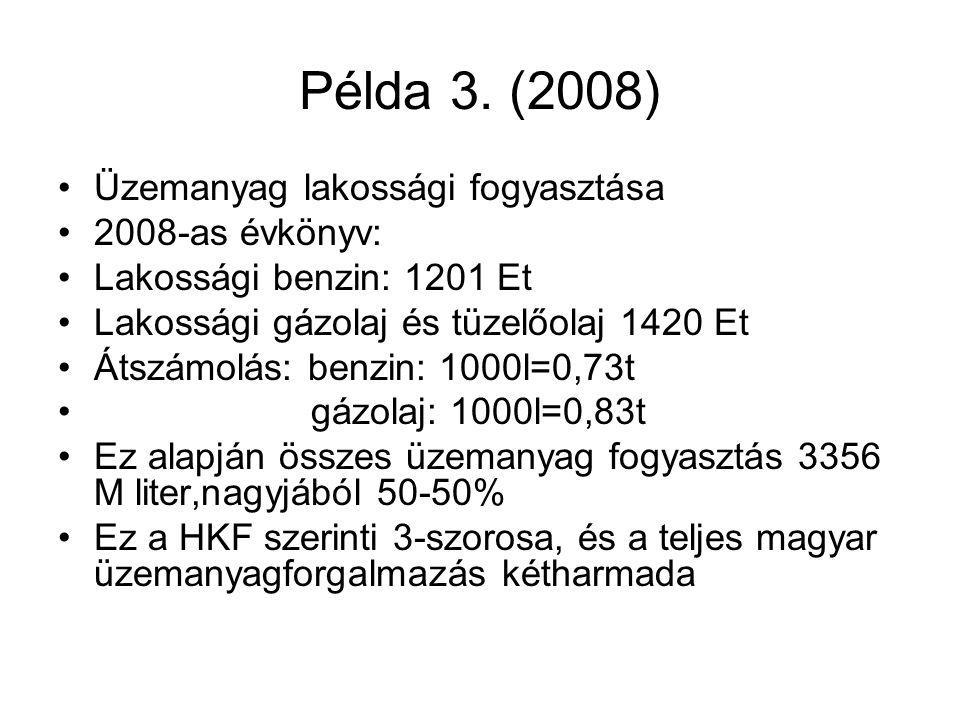 Példa 3. (2008) Üzemanyag lakossági fogyasztása 2008-as évkönyv: