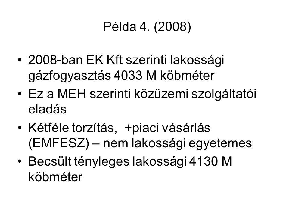 Példa 4. (2008) 2008-ban EK Kft szerinti lakossági gázfogyasztás 4033 M köbméter. Ez a MEH szerinti közüzemi szolgáltatói eladás.