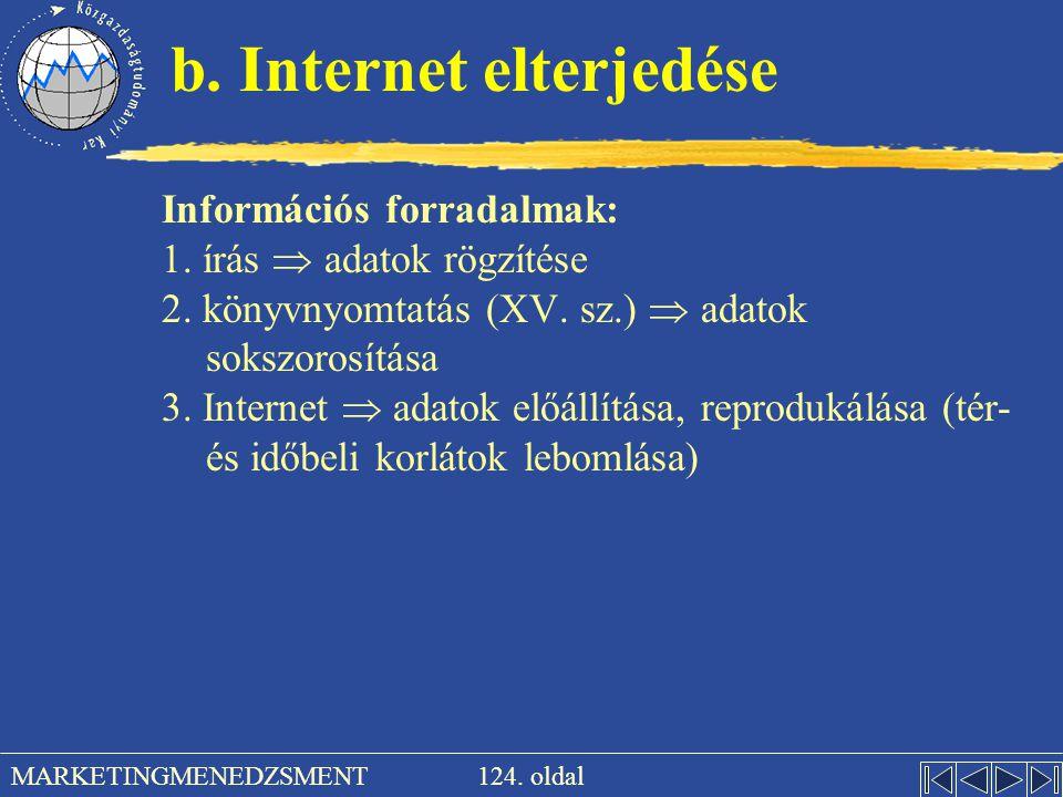 b. Internet elterjedése