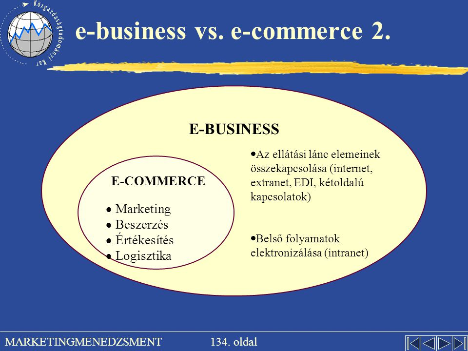 e-business vs. e-commerce 2.