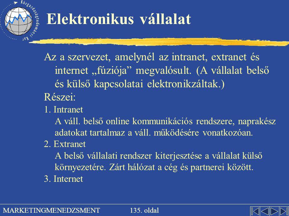 Elektronikus vállalat