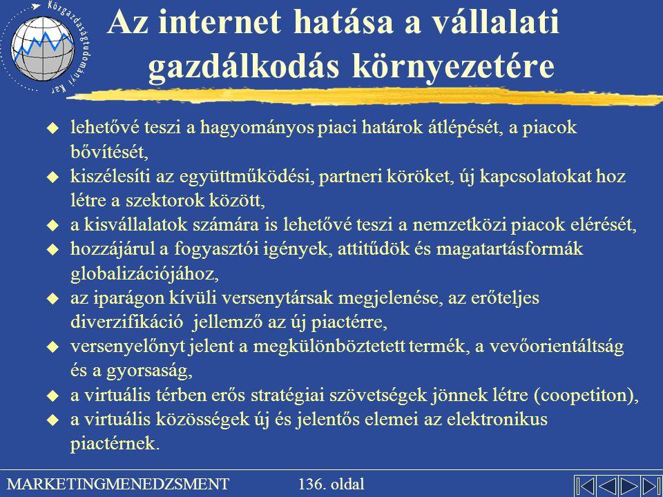 Az internet hatása a vállalati gazdálkodás környezetére