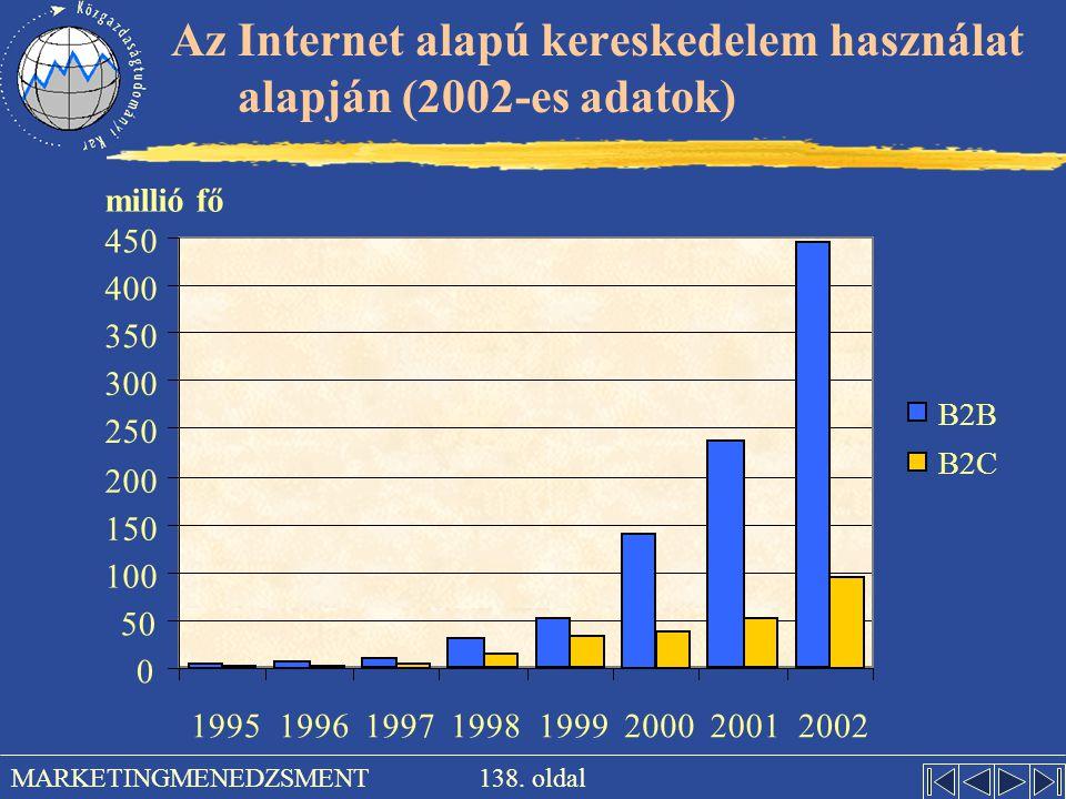 Az Internet alapú kereskedelem használat alapján (2002-es adatok)