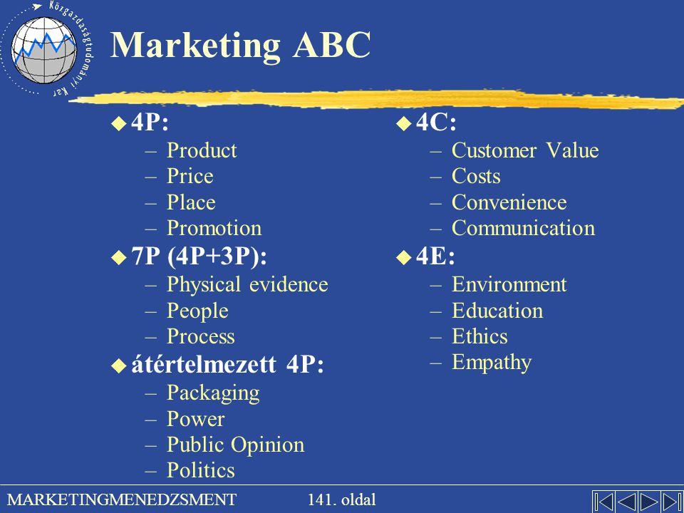 Marketing ABC 4P: 7P (4P+3P): átértelmezett 4P: 4C: 4E: Product Price