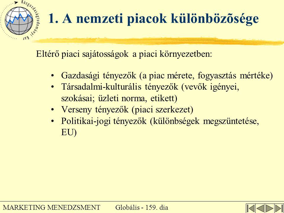 1. A nemzeti piacok különbözõsége