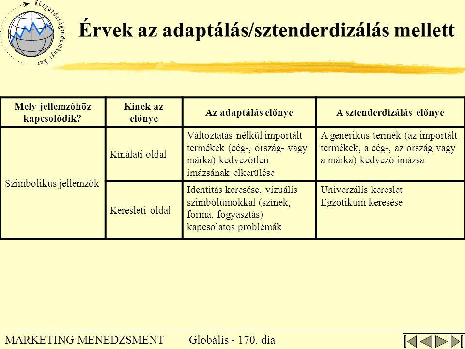 Érvek az adaptálás/sztenderdizálás mellett