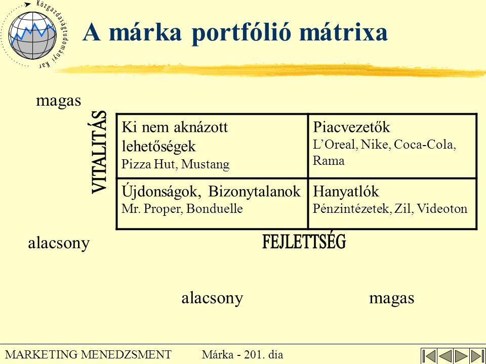 A márka portfólió mátrixa