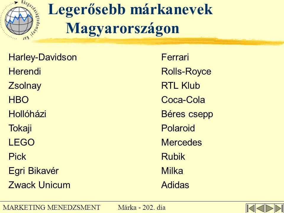 Legerősebb márkanevek Magyarországon