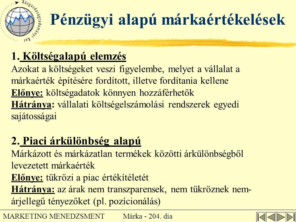 Pénzügyi alapú márkaértékelések