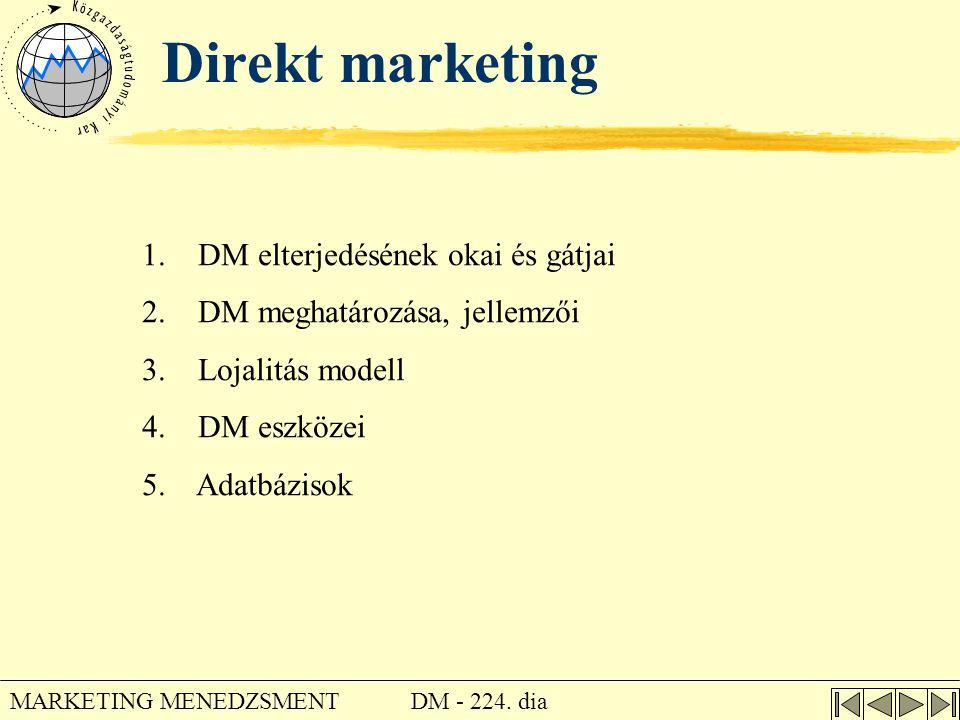 Direkt marketing DM elterjedésének okai és gátjai