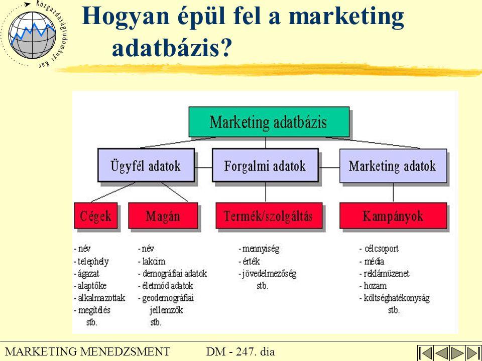 Hogyan épül fel a marketing adatbázis