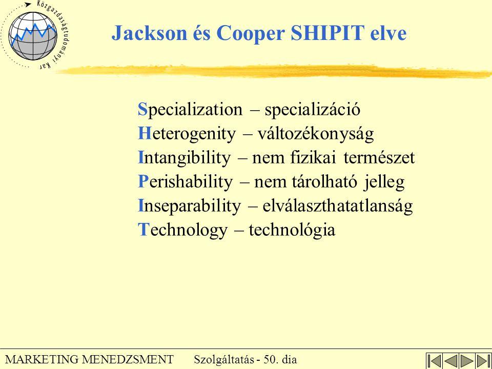 Jackson és Cooper SHIPIT elve