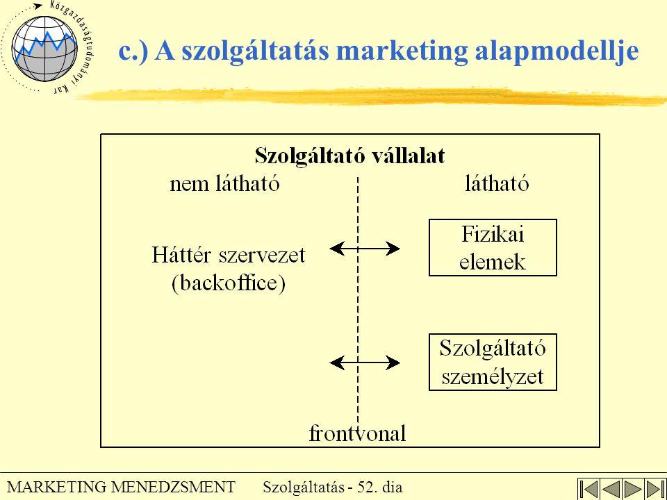 c.) A szolgáltatás marketing alapmodellje