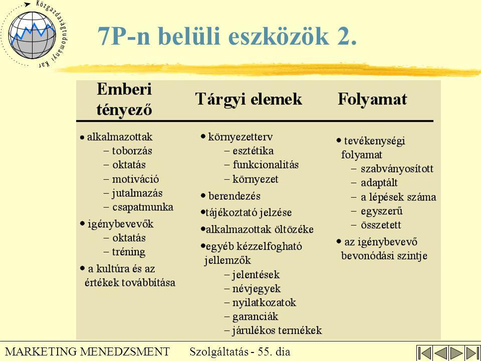 7P-n belüli eszközök 2.