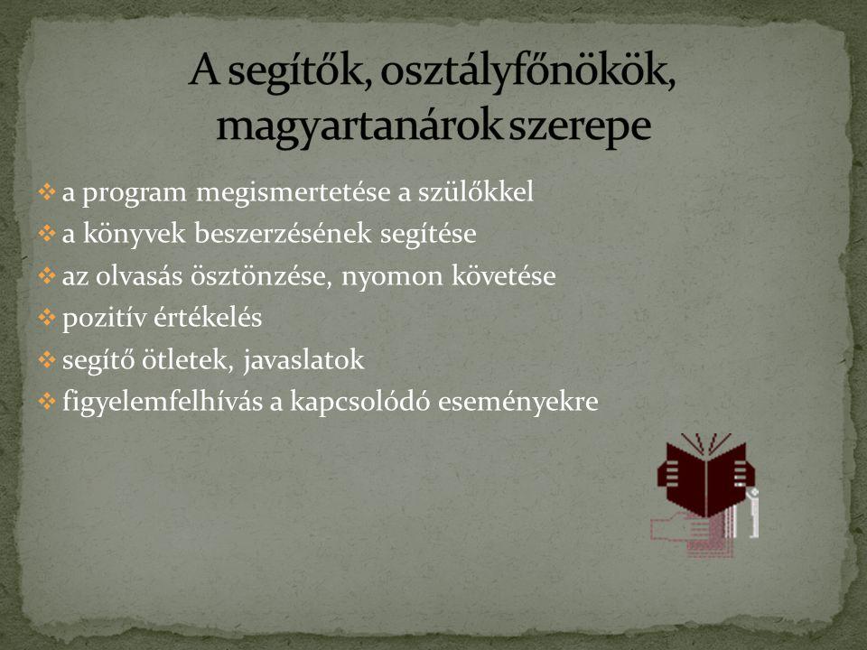 A segítők, osztályfőnökök, magyartanárok szerepe