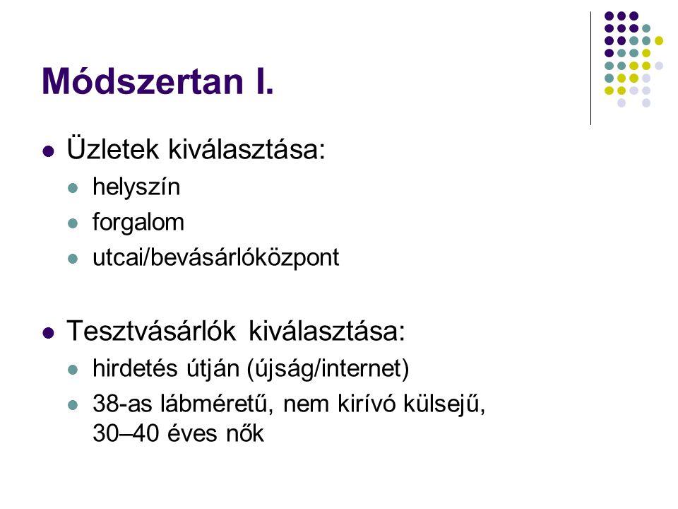 Módszertan I. Üzletek kiválasztása: Tesztvásárlók kiválasztása: