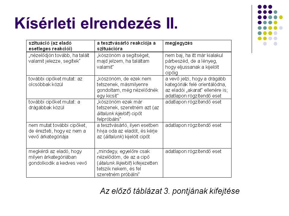 Kísérleti elrendezés II.