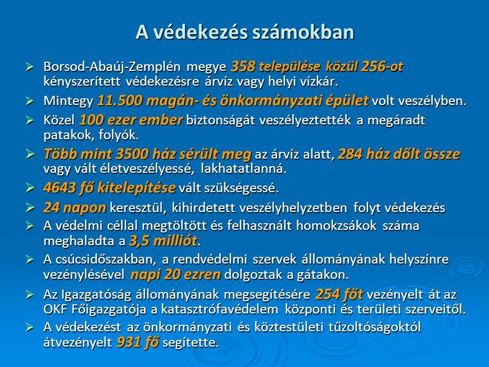 A védekezés számokban Borsod-Abaúj-Zemplén megye 358 települése közül 256-ot kényszerített védekezésre árvíz vagy helyi vízkár.