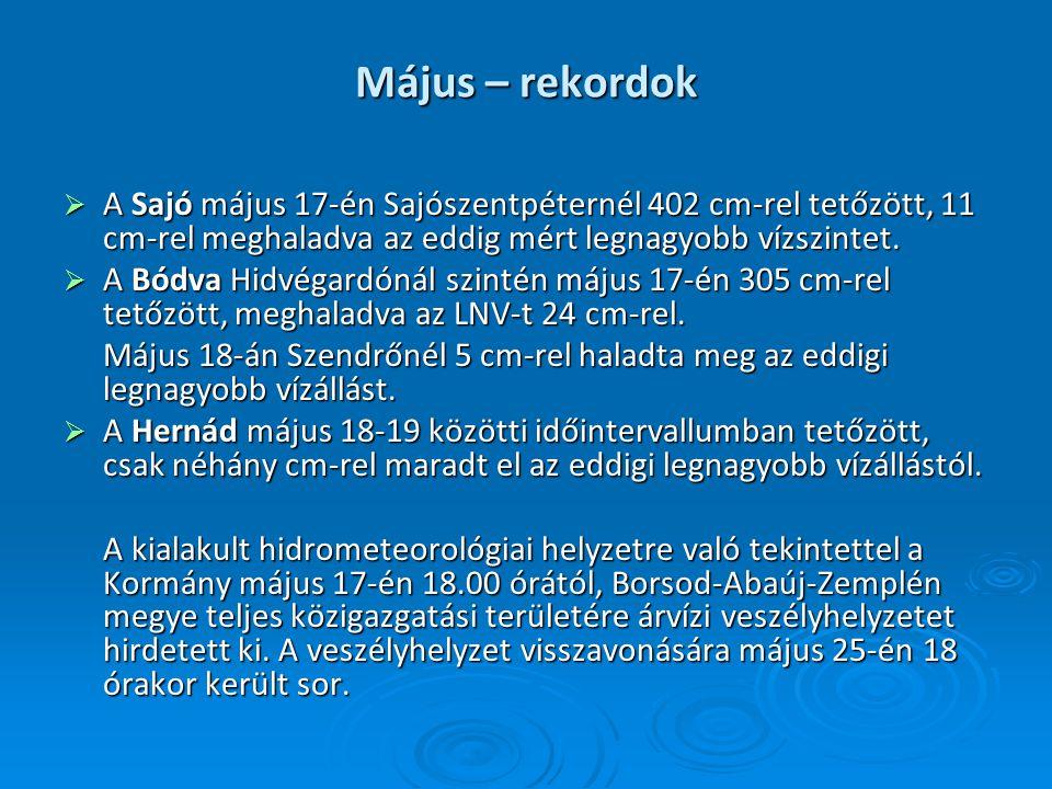 Május – rekordok A Sajó május 17-én Sajószentpéternél 402 cm-rel tetőzött, 11 cm-rel meghaladva az eddig mért legnagyobb vízszintet.