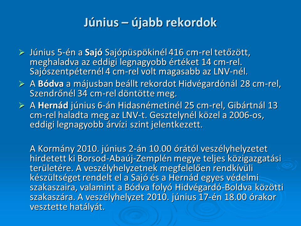 Június – újabb rekordok