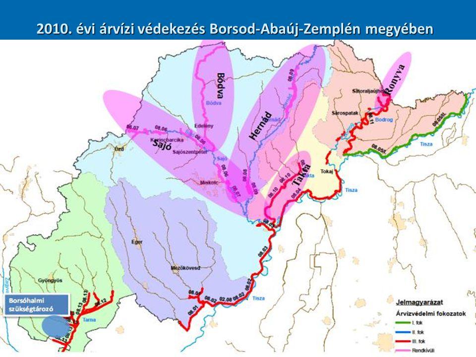 2010. évi árvízi védekezés Borsod-Abaúj-Zemplén megyében