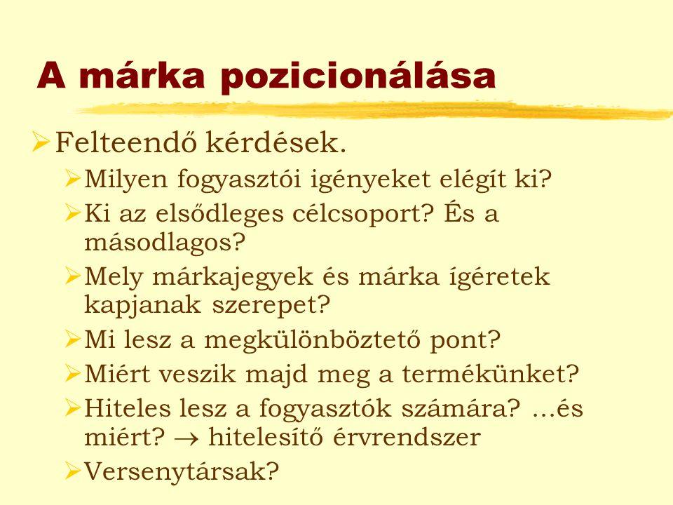 A márka pozicionálása Felteendő kérdések.