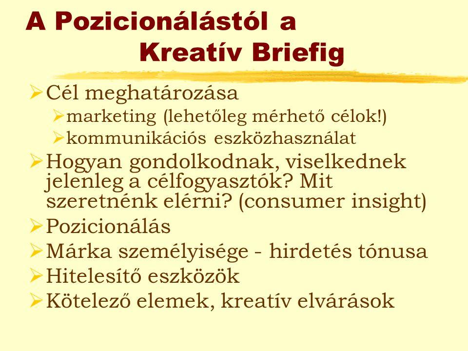 A Pozicionálástól a Kreatív Briefig