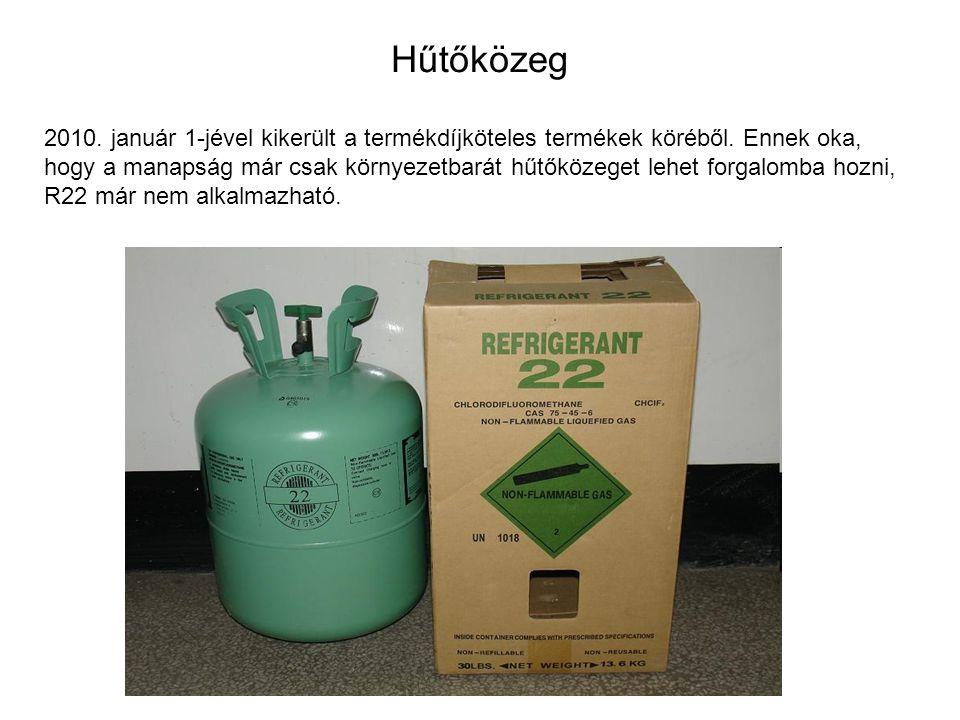 Hűtőközeg