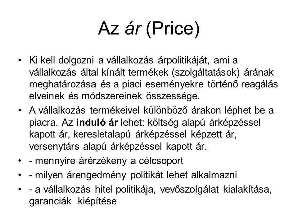 Az ár (Price)