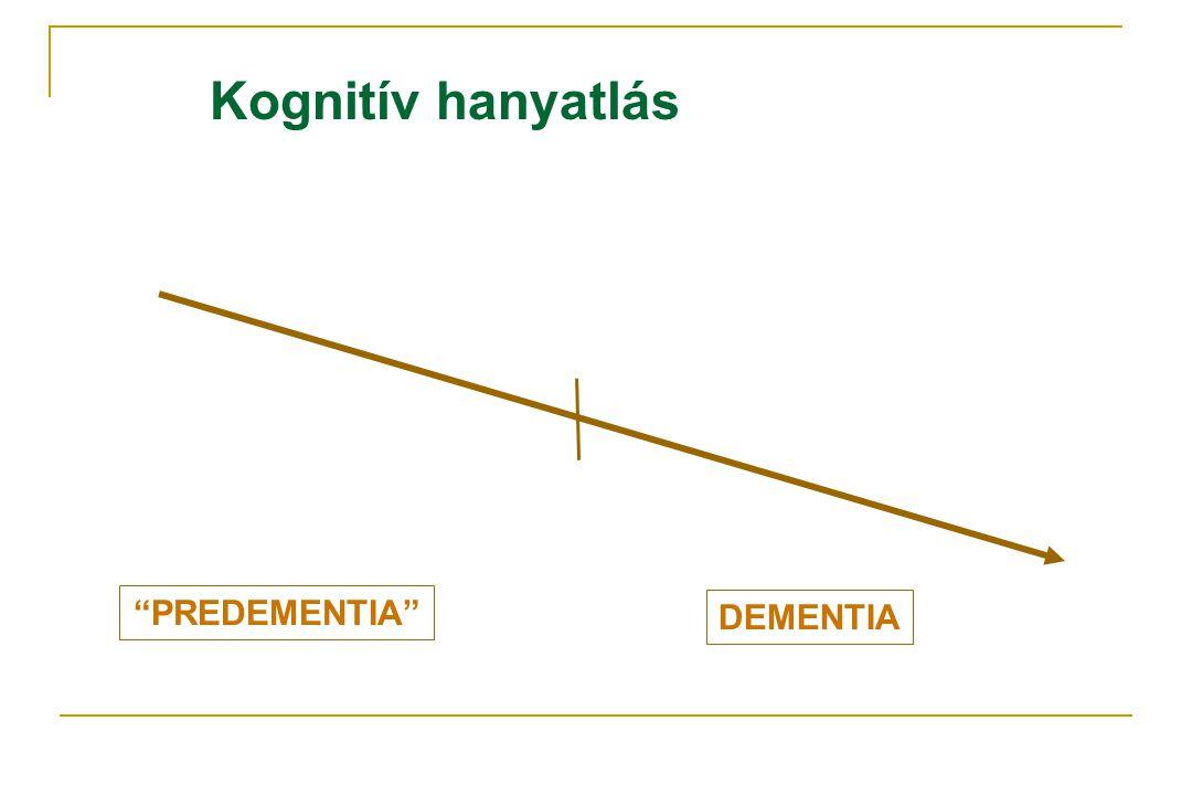 Kognitív hanyatlás PREDEMENTIA DEMENTIA