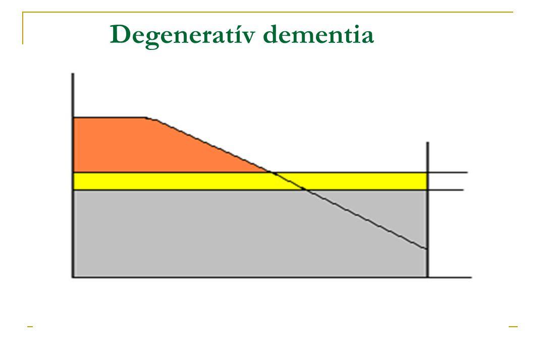 Degeneratív dementia Nincs dementia Kognitív funkciók dementia exitus