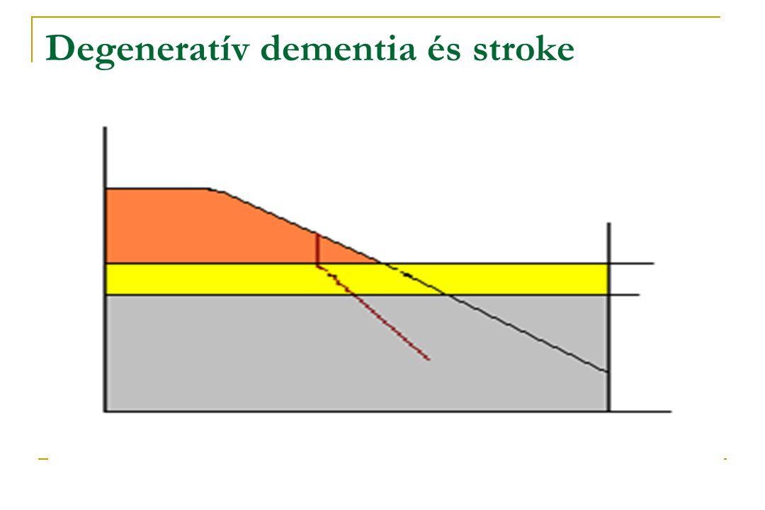 Degeneratív dementia és stroke