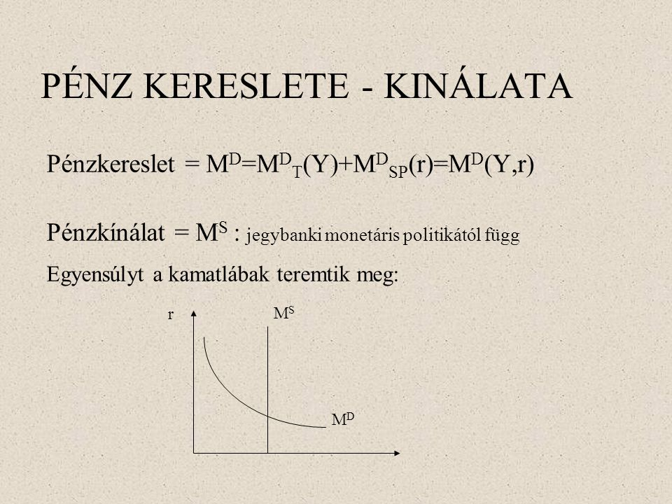 PÉNZ KERESLETE - KINÁLATA