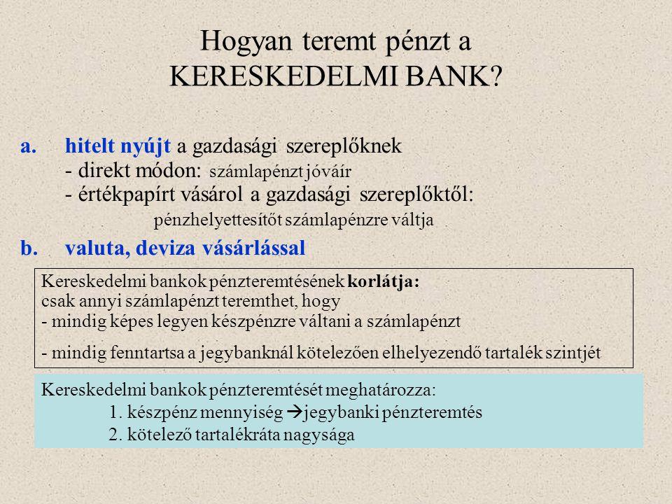 Hogyan teremt pénzt a KERESKEDELMI BANK