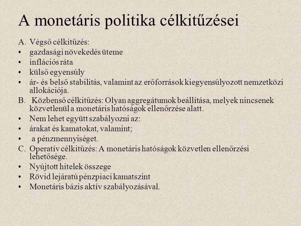 A monetáris politika célkitűzései