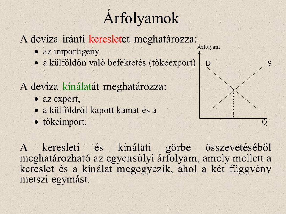 Árfolyamok A deviza iránti keresletet meghatározza:
