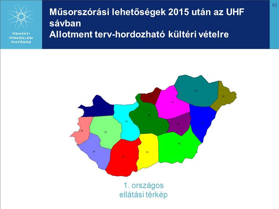 1. országos ellátási térkép