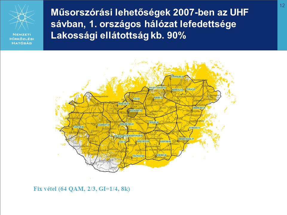 Műsorszórási lehetőségek 2007-ben az UHF sávban, 1
