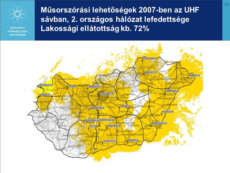 Műsorszórási lehetőségek 2007-ben az UHF sávban, 2