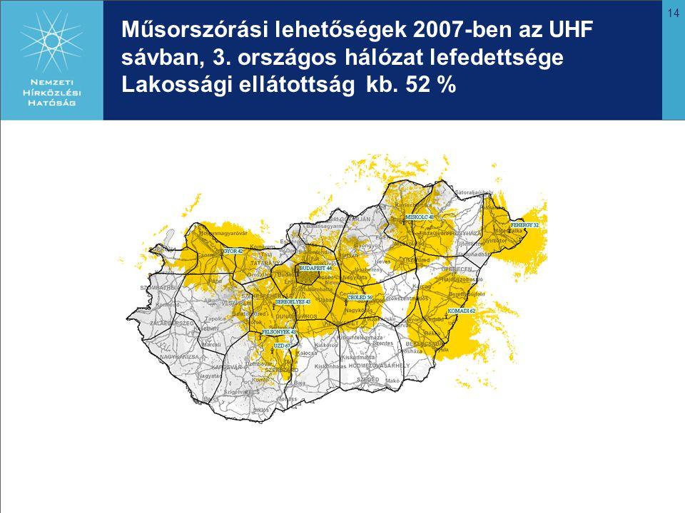 Műsorszórási lehetőségek 2007-ben az UHF sávban, 3