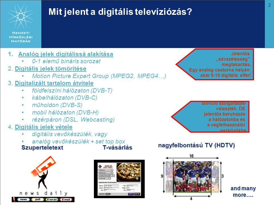 Mit jelent a digitális televíziózás
