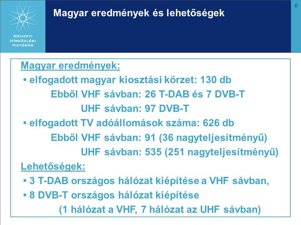 Magyar eredmények és lehetőségek
