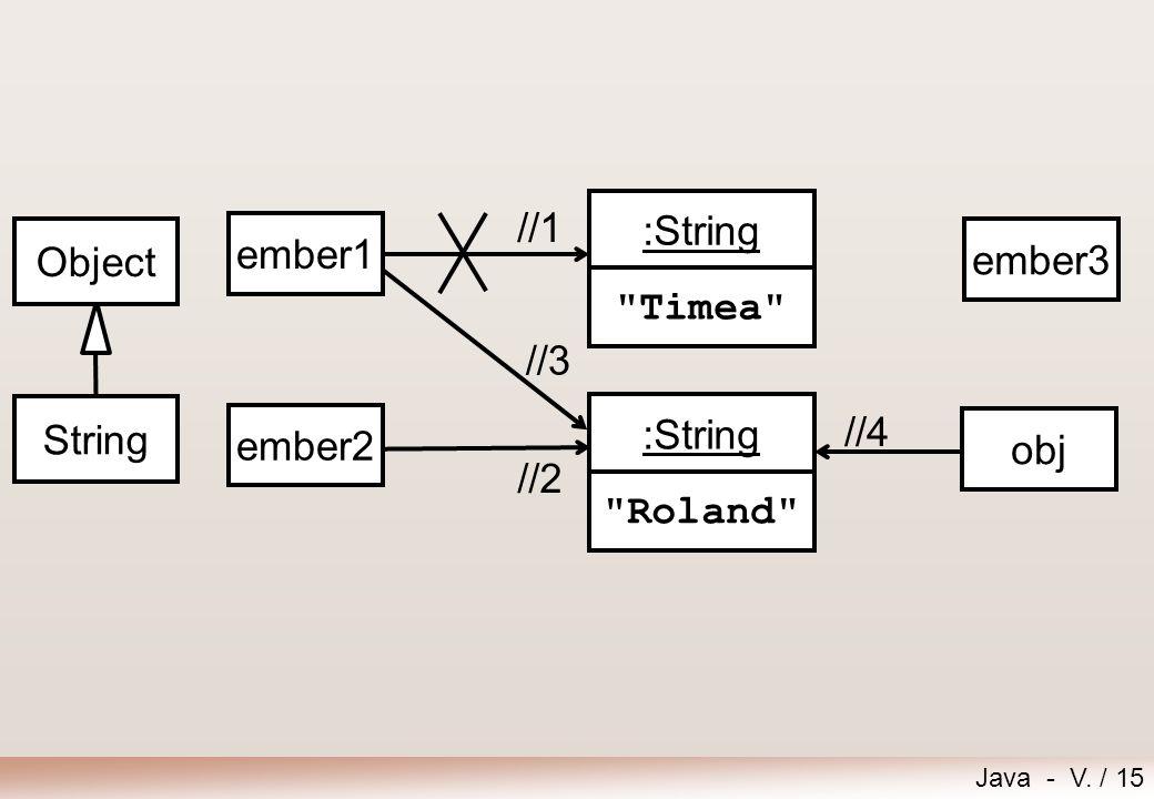 ember1 :String Timea Roland ember2 ember3 obj String Object //1 //2 //3 //4