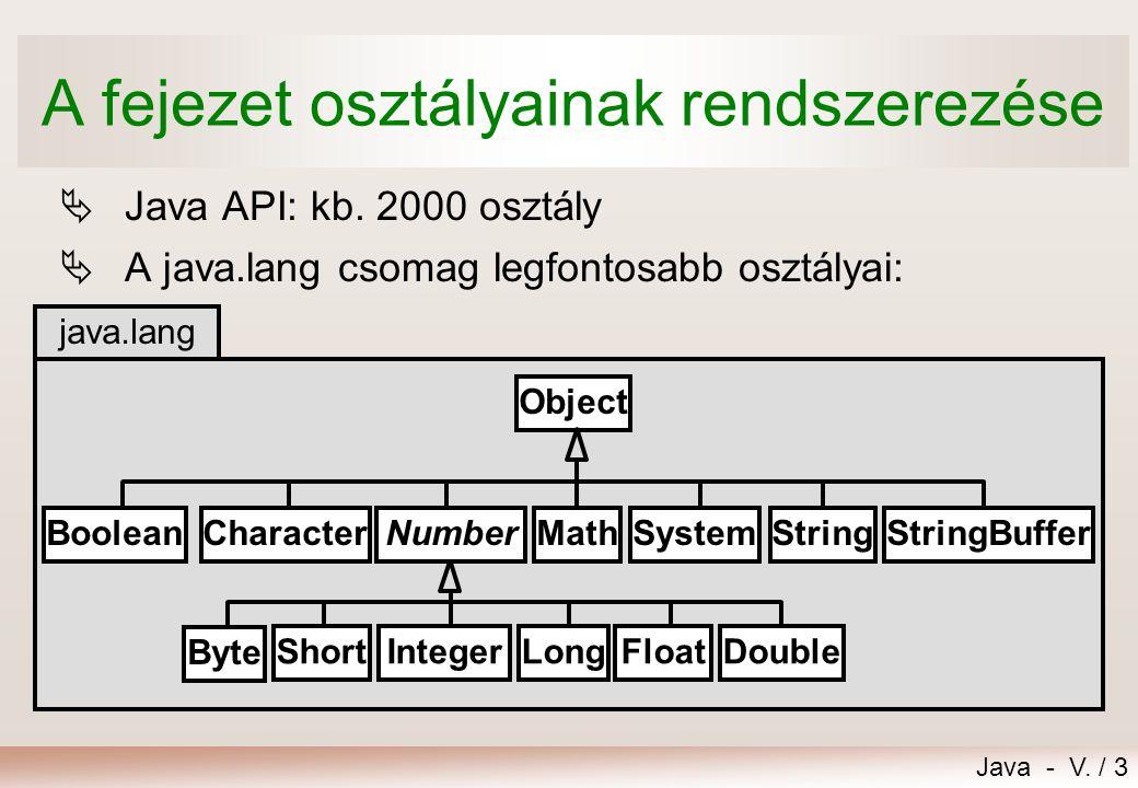 A fejezet osztályainak rendszerezése